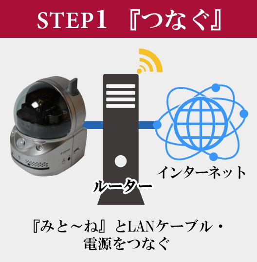 step1「つなぐ」